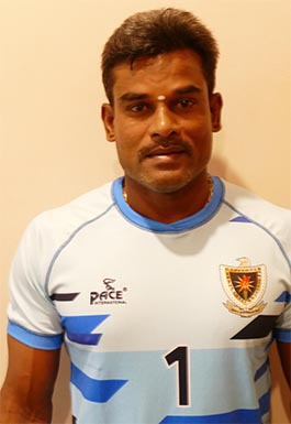Dharmaraj Cheralathan